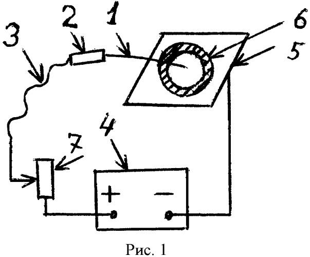 Способ локального нагрева участка поверхности катода