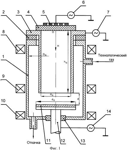 Плазменный реактор с магнитной системой