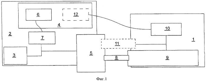 Способ управления действием или последовательностью действий сельскохозяйственной машины