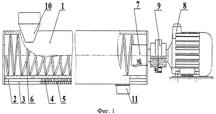 Установка для тепловой и магнитной обработки семян