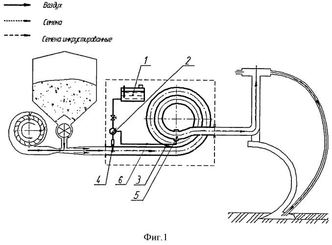 Протравливатель-приставка к пневматической сеялке для обработки семян защитно-стимулирующими препаратами