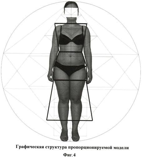 Способ построения пропорционально гармоничных форм моделей одежды