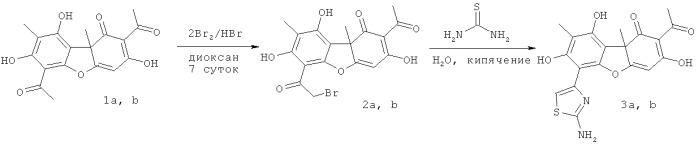 Аминотиазольные производные усниновой кислоты как новые противотуберкулезные агенты