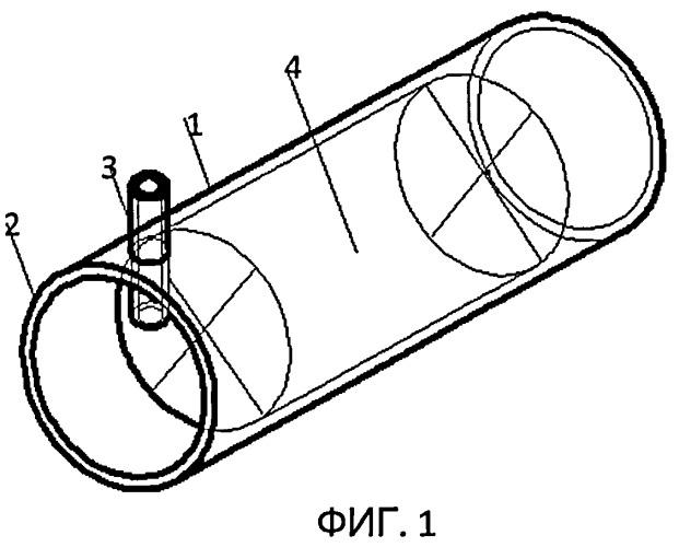 Гидростатический смеситель (варианты)