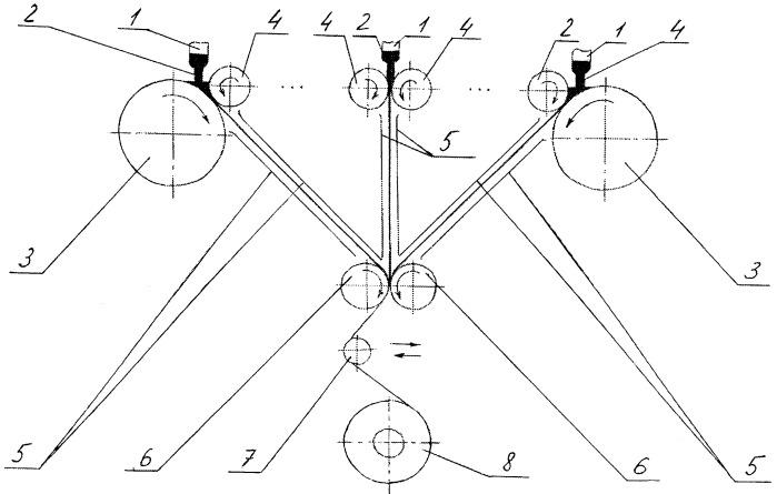 Способ и машина для изготовления композиционных металлических лент