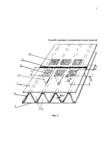 Способ стыкового соединения полых панелей