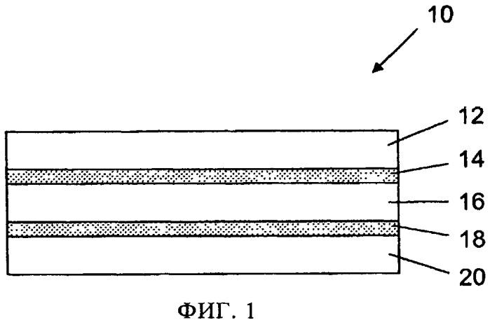 Способ производства гибкого ламината для упаковки
