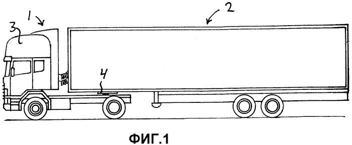 Способ и система для регулирования линейного положения седельно-сцепного устройства