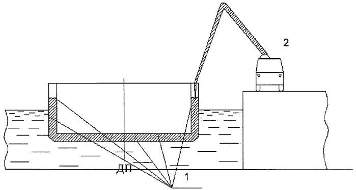 Способ постройки плавучего средства, преимущественно речного или морского судна
