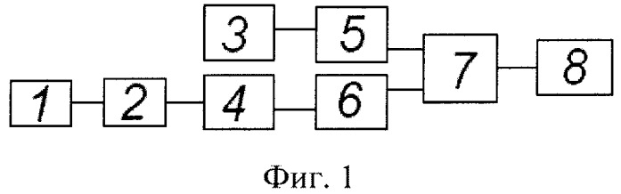 Способ управления судовой комбинированной энергетической установкой