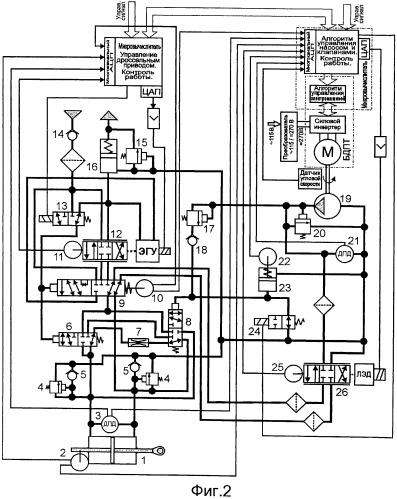 Двухрежимный электрогидравлический привод с дополнительными режимами кольцевания и демпфирования выходного звена