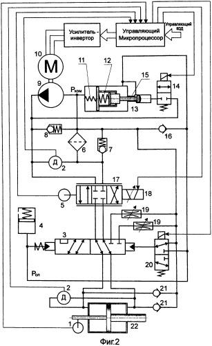 Автономный электрогидравлический привод с комбинированным регулированием скорости выходного звена и клапаном демпфирования