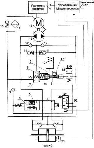 Электрогидростатический привод с взводимым гидрокомпенсатором и клапаном демпфирования