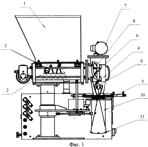 Дозатор для фасовочно-упаковочной машины