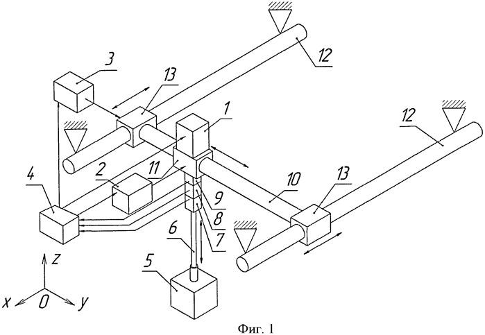 Способ управления перемещением грузов и устройство для его реализации