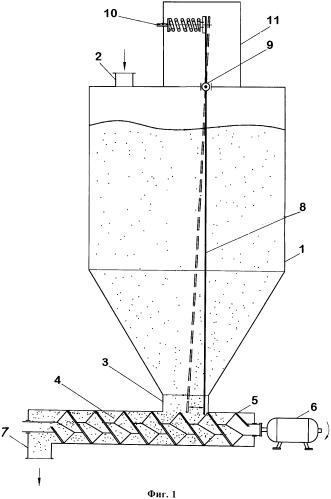 Бункер-питатель со шнековой выгрузкой для порошков, склонных к сводообразованию