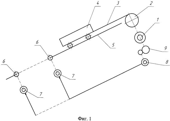 Наклонная подъемная установка