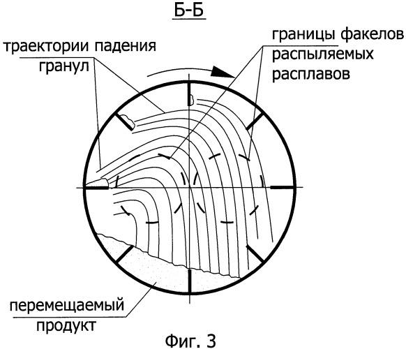 Способ получения гранулированного удобрения