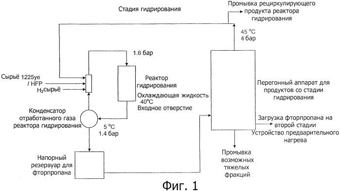 Способ получения 2,3,3,3-тетрафторпропилена