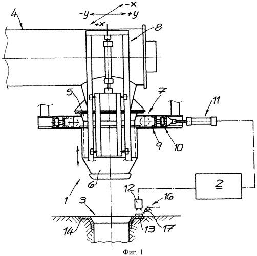 Способ и устройство для позиционирования блоков обслуживания углезагрузочного вагона на загрузочных отверстиях коксовой печи