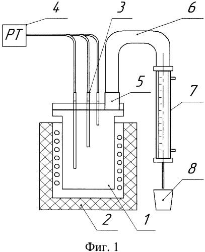 Способ изготовления топливных брикетов из биомассы