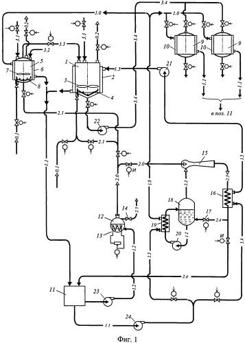 Способ производства биомассы аэробных микроорганизмов