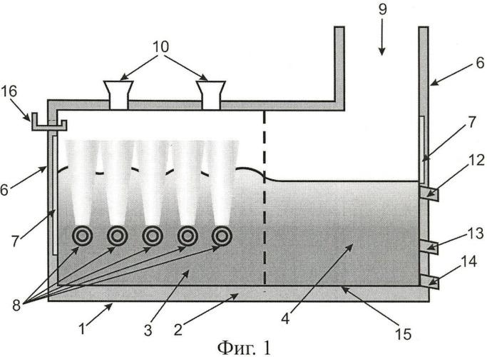 Способ производства алюминий-кремниевых сплавов и плавильно-восстановительная печь подового типа для его осуществления