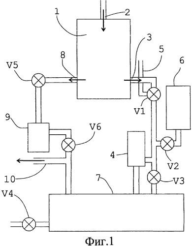 Реакторная установка для эпитаксиального выращивания гибридов в паровой фазе