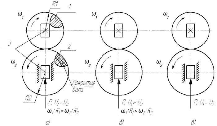 Способ обработки поверхности эластичного покрытия вала отделочной машины