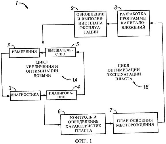 Система и способ контроля и регулирования дебита скважин