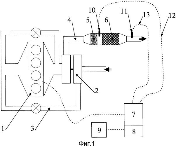 Способ и устройство для распознавания сгорания в фильтре частиц