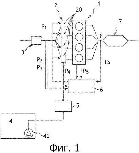 Способ диагностики состояния системы питания топливом двигателя