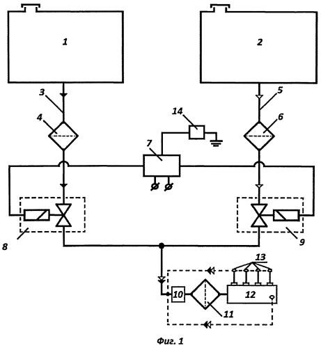 Двухтопливная система питания тракторного дизеля