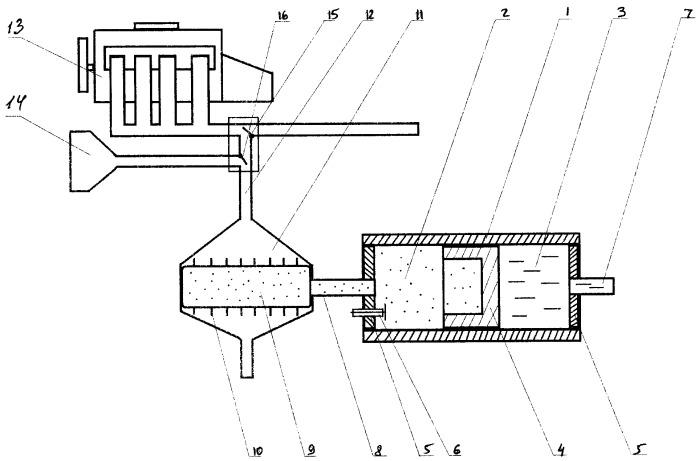Гидропневматический аккумулятор
