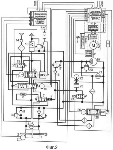 Двухрежимный электрогидравлический привод с нереверсивным насосом