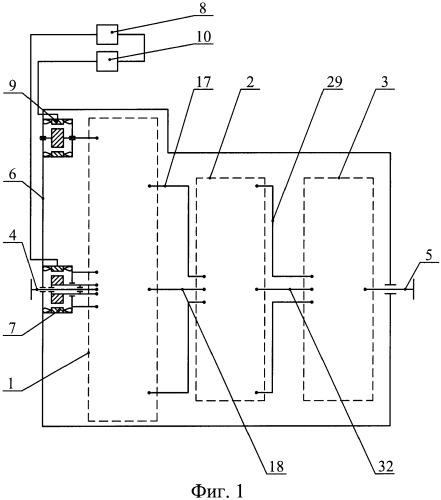 Многодиапазонная бесступенчатая коробка передач (варианты)