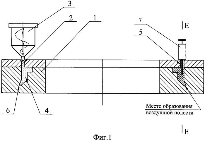 Способ изготовления уплотнительной манжеты из полиуретана