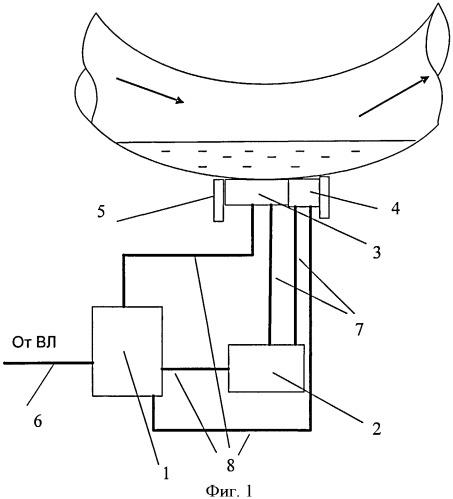Устройство для устранения скоплений жидкости или газа из проблемных участков газонефтепроводов