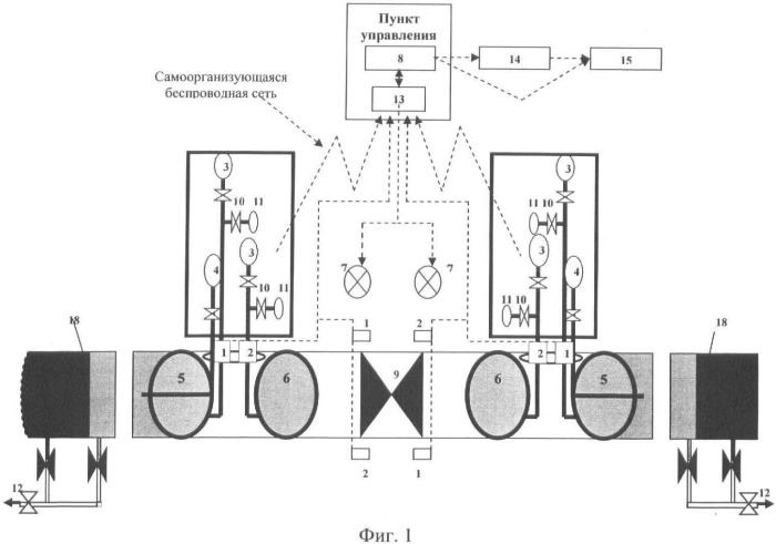 Способ контроля безопасности при производстве ремонтных (огневых) работ на объектах магистральных трубопроводов и система для его осуществления