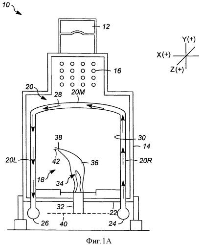 Регулируемые горелки для нагревателей