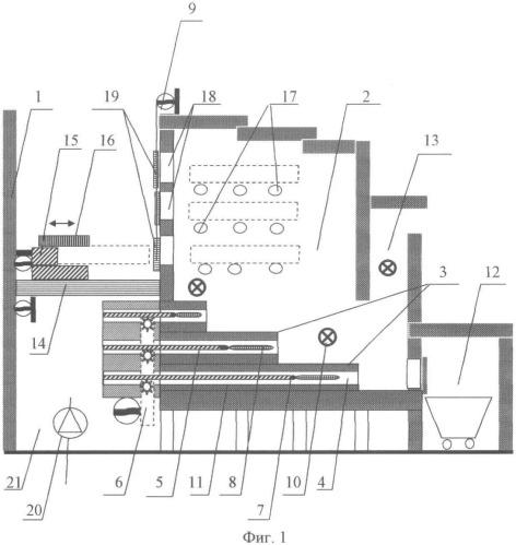 Технологический комплекс для сжигания железнодорожных деревянных шпал