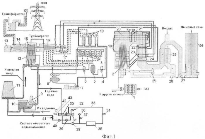 Конденсационная паротурбинная электростанция с акустической кабиной для оператора