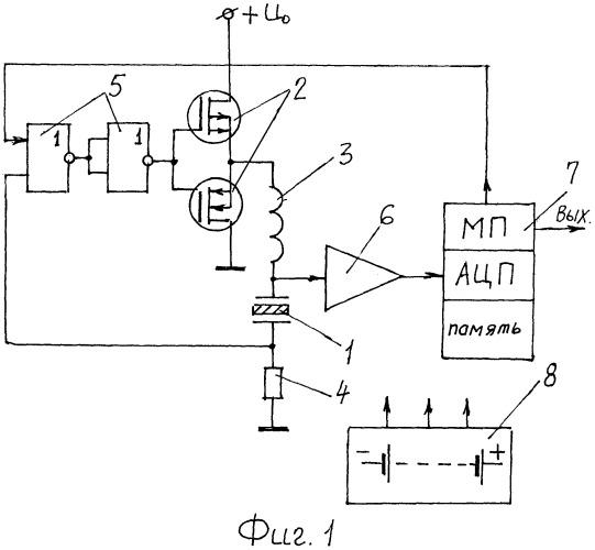 Гидроакустический автономный волнограф