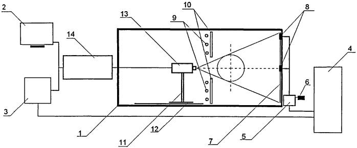 Система измерения характеристик оптоэлектронных устройств