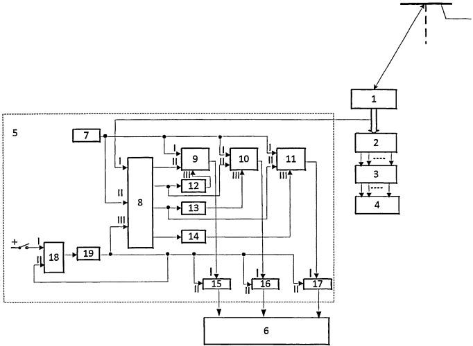 Способ определения параметров колебаний лопаток турбомашин и устройство для его осуществления