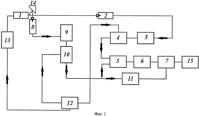Инфракрасный детектор для измерения концентрации молекул токсичных газов в воздушном потоке