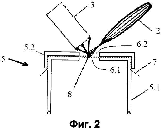 Способ рентгенофлуоресцентного определения микроэлементов с предварительным их концентрированием из сверхмалых проб воды и водных растворов