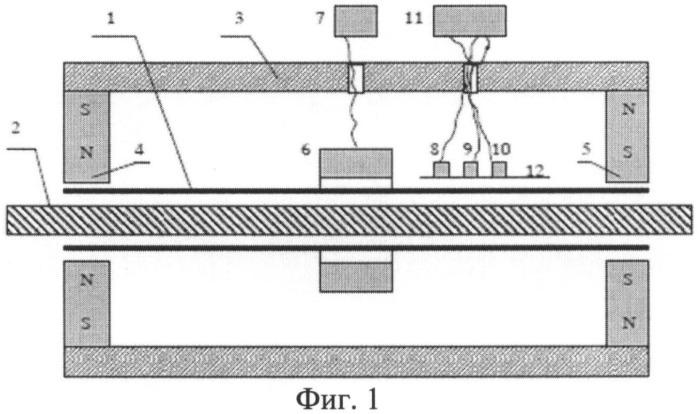 Дефектоскоп стальных прядных канатов