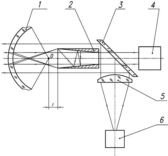Приемно-передающее оптическое устройство