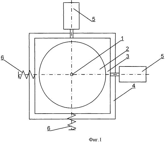 Автогидирующая оптико-механическая система оптоволоконного спектрографа